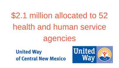 242.1%2020Million%2020allocated%2020to%202052%2020health%2020and%2020human%2020service%2020agencies.png