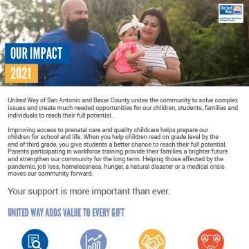 2021 Impact One Pager