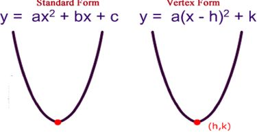 Quadratics module 4 completing the square small online class quadratics module 4 completing the square ccuart Image collections