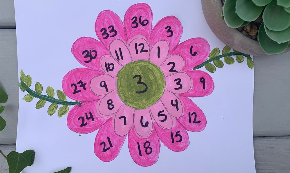 Intro to Multiplication Flower Painting 3x Table- Waldorf Inspired  (One-Time) | Small Online Class for Ages 8-12 | Outschool