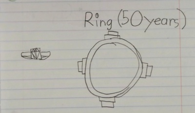 Drawing of a ring