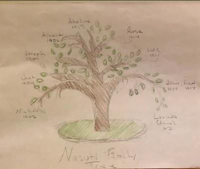 Hand drawn Nasuti Family Tree