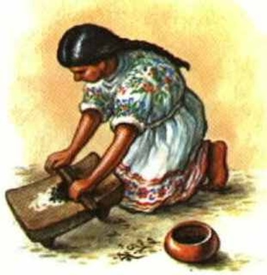 Women using the Metate
