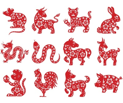 Chinese twelve zodiac signs